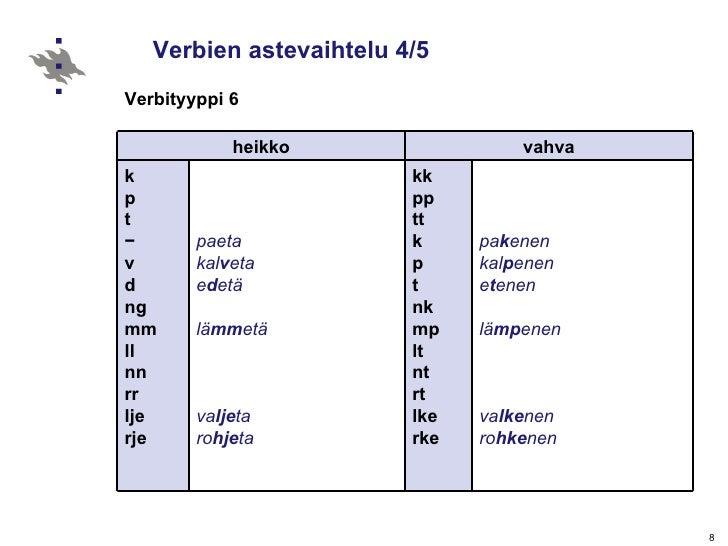 Verbien astevaihtelu 4/5 Verbityyppi 6  heikko vahva k p t − v d ng mm ll nn rr lje rje paeta kal v eta e d etä lä mm etä ...