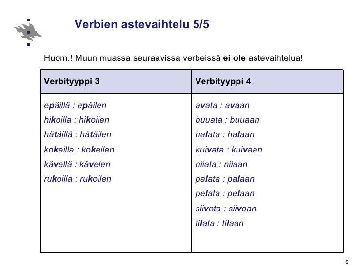 Verbien astevaihtelu 5/5 Huom.! Muun muassa seuraavissa verbeissä  ei ole  astevaihtelua! Verbityyppi 3 Verbityyppi 4 e p ...