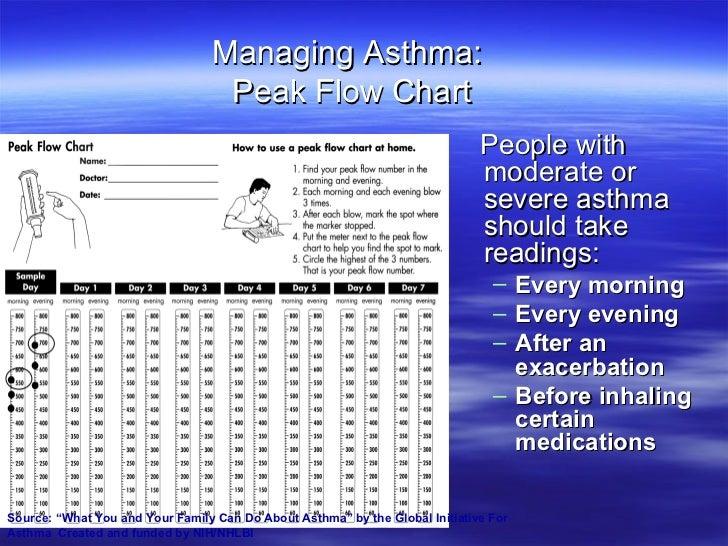 Asthma 2010 New Gina Guidelinespediatric