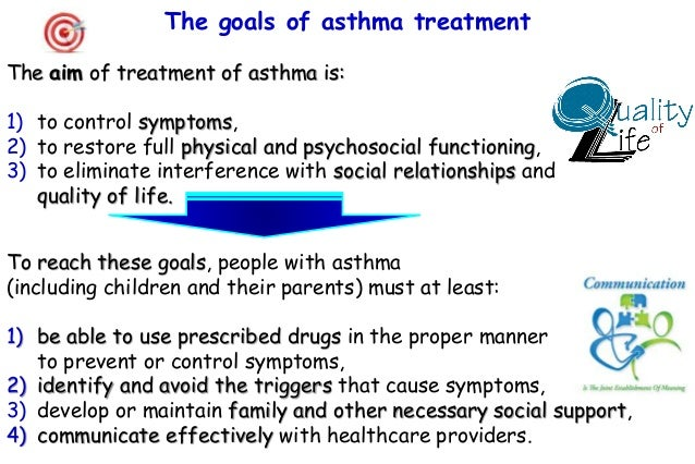 Format 2016: how to get asthma control: from PubMed to the ...