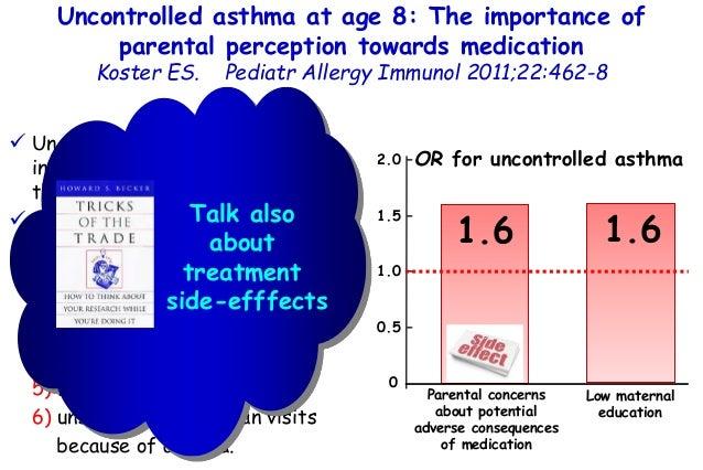 Piama study asthma symptoms