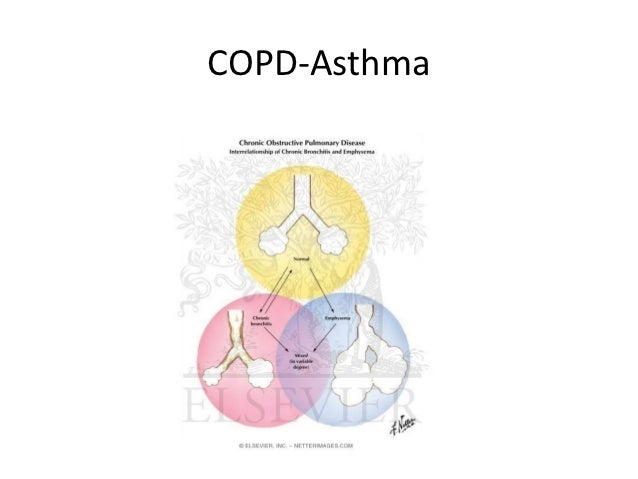 COPD-Asthma