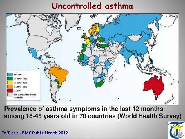 The asthma epidemic ioana agache thorax 2009 5 uncontrolled asthma prevalence sciox Gallery