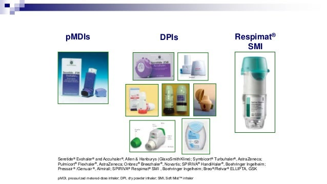 Asthma And Inhaler Usage Tips Part 1