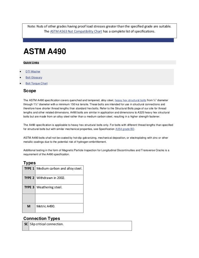 Astm A143 Download