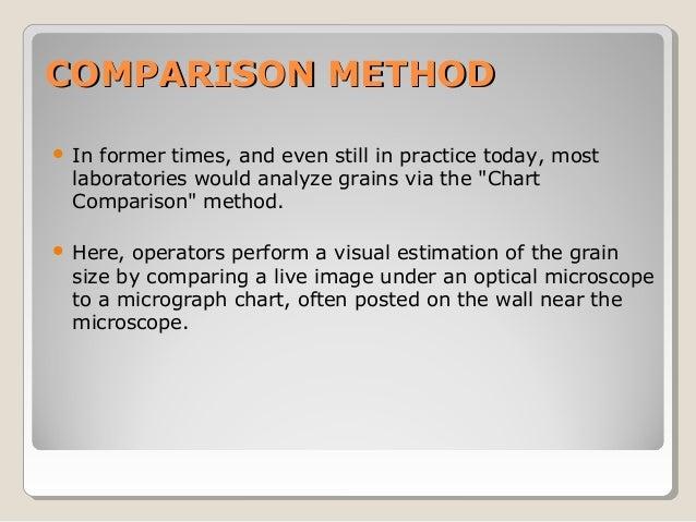 ASTM E 112 GRAIN SIZE MEASURING METHODS full standard ...