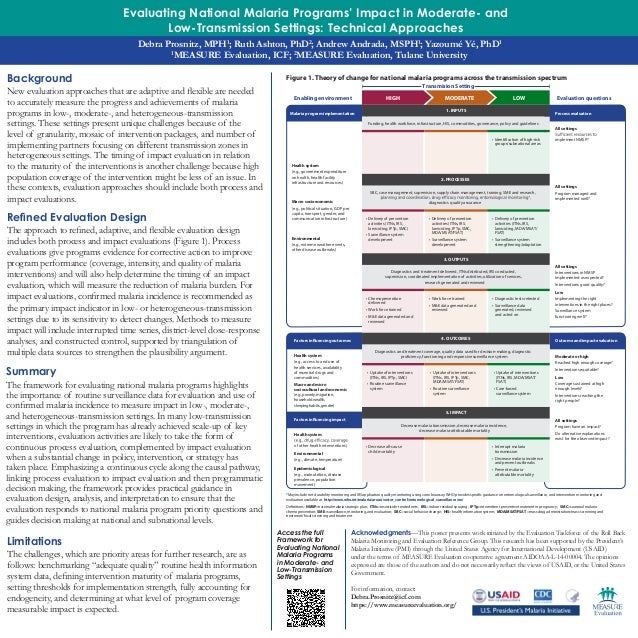 Evaluating National Malaria Programs' Impact in Moderate- and Low-Transmission Settings: Technical Approaches Background N...