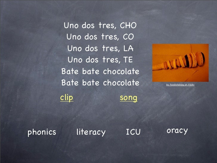 Cross curricular ideas for the Primary Language Clasroom Slide 2