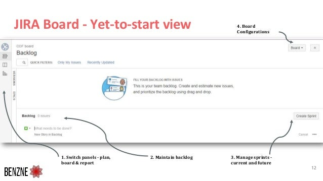JIRA Board - Yet-to-start view 12 1. Switch panels - plan, board & report 2. Maintain backlog 3. Manage sprints - current ...