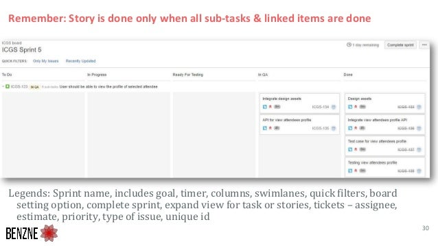 Remember: Story is done only when all sub-tasks & linked items are done Legends: Sprint name, includes goal, timer, column...