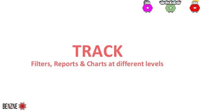 TRACK Filters, Reports & Charts at different levels 36