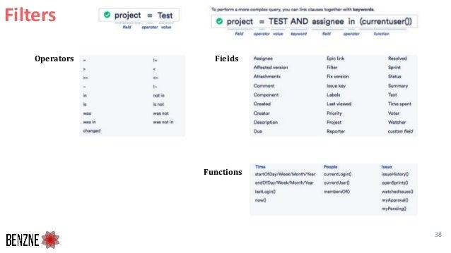 Filters 38 FieldsOperators Functions
