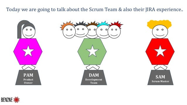Today we are going to talk about the Scrum Team & also their JIRA experience.. PAM Product Owner SAM Scrum Master DAM Deve...