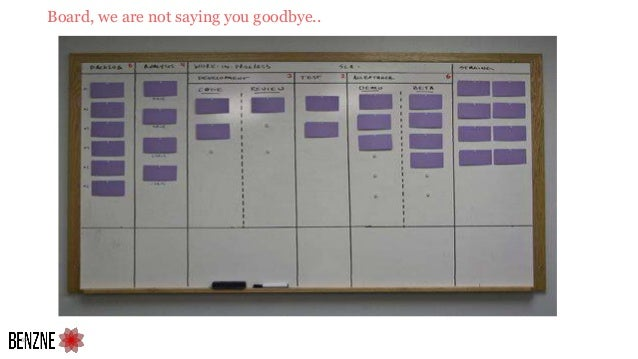 Board, we are not saying you goodbye.. 55