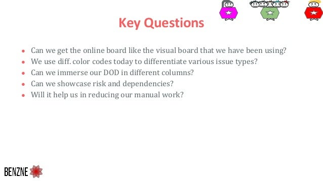 Key Questions ● Can we get the online board like the visual board that we have been using? ● We use diff. color codes toda...