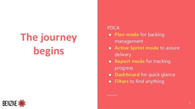 The journey begins PDCA ● Plan mode for backlog management ● Active Sprint mode to assure delivery ● Report mode for track...