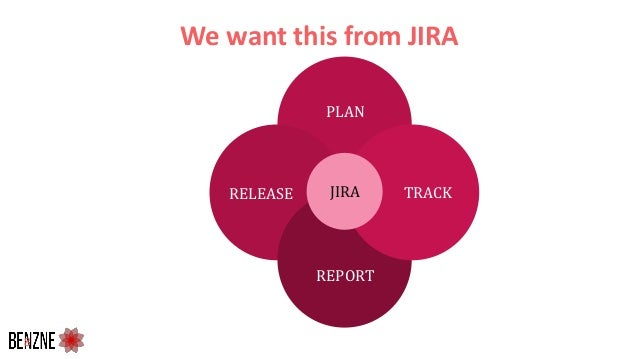 We want this from JIRA 8 PLAN RELEASE REPORT TRACKJIRA