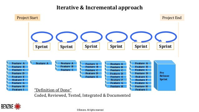 © Benzne. All rights reserved Feature I Feature H Feature G Feature F Feature C Feature B Iterative & Incremental approach...