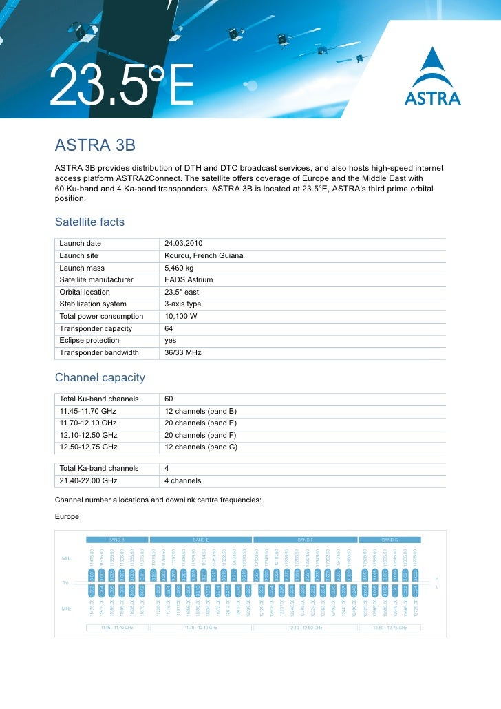 ASTRA 3B ASTRA 3B provides distribution of DTH and DTC broadcast services, and also hosts high-speed internet access platf...