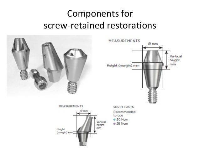 Astra Dental Implant System