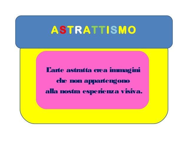 ASTRATTISMO L'arte astratta crea immagini che non appartengono alla nostra esperienza visiva.