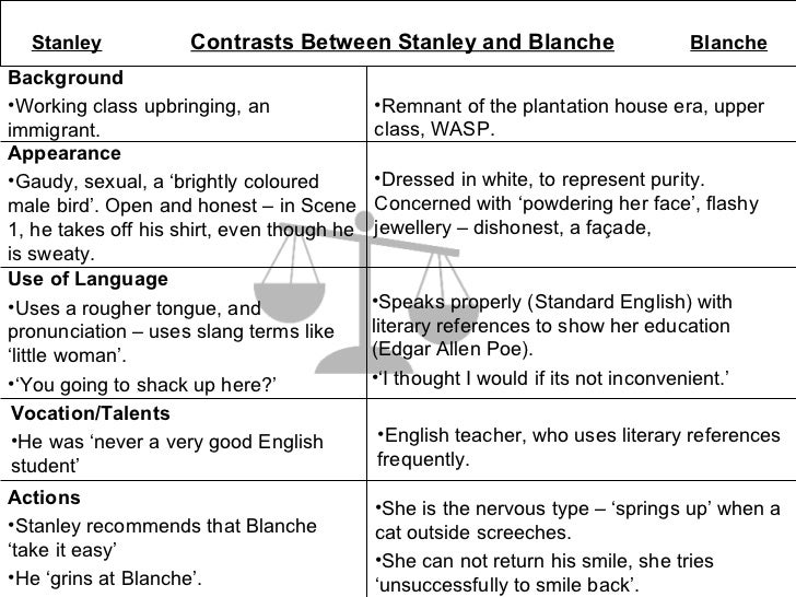 stella and stanley essay On the other hand, stella, stanley's wife, is mainly displayed as being the loving type, and because that is basically the only character trait she displays, it is difficult to really understand her as a person.