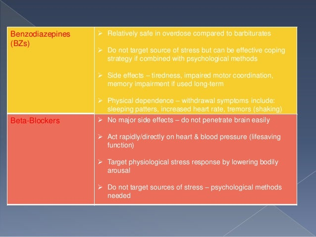 Effects of stress on heart rate complexity—A comparison between short-term and chronic stress