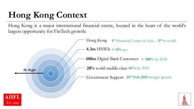 financial innovation and regulation in china The rise of fintech in china china's financial services sector is hence ripe for new regulations requiring in-person verification to open accounts.