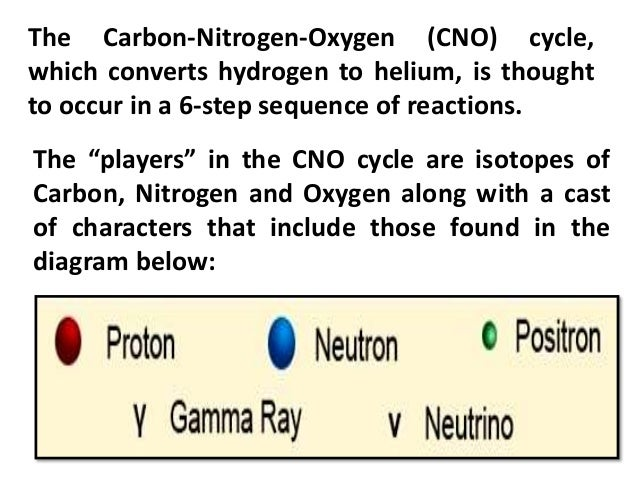 illustrated diagram of a proton  proton  auto parts