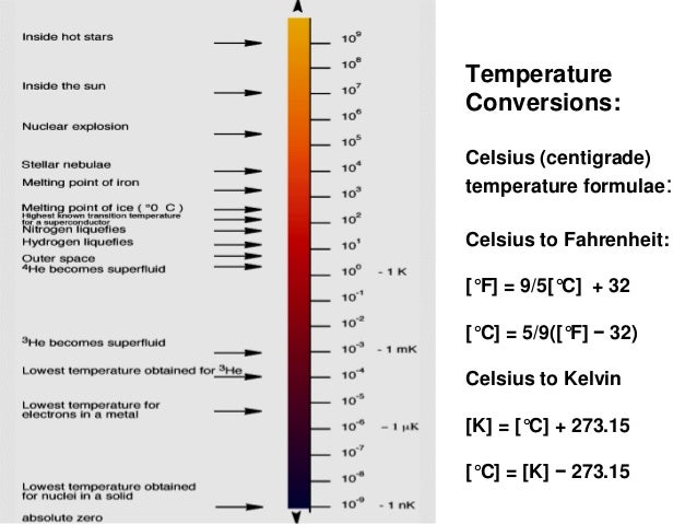 Thermometry; 13. Temperature Conversions: Celsius ...