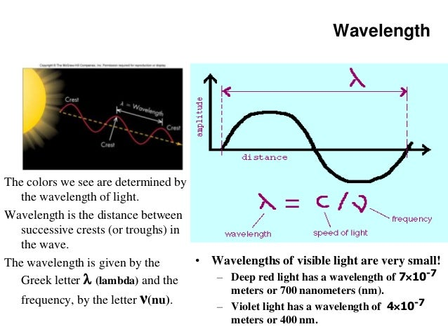 wavelength astronomy - photo #14