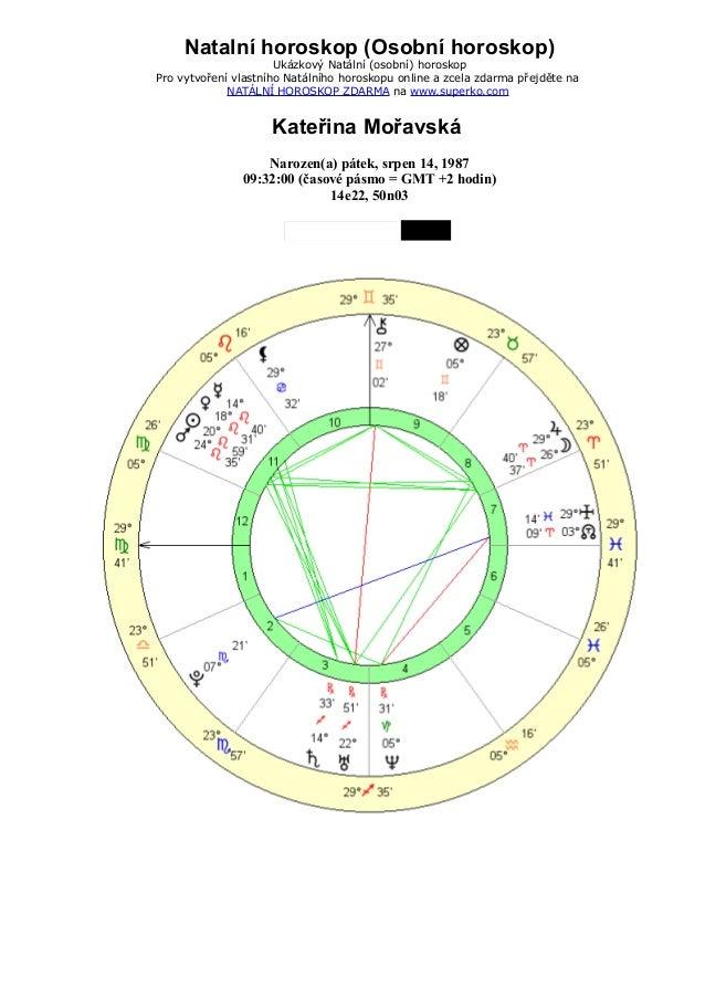 Natalní horoskop (Osobní horoskop) Ukázkový Natální (osobní) horoskop Pro vytvoření vlastního Natálního horoskopu online a...