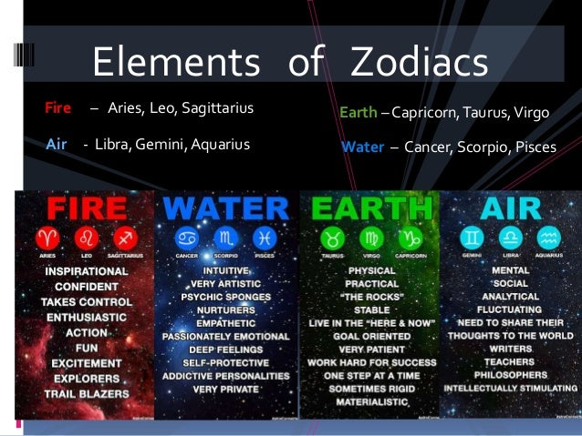 The Four Elements in Nature and Humanity - Poem by Andrea ...