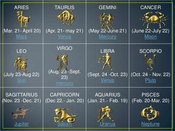 Personal horoscope chart photo 3