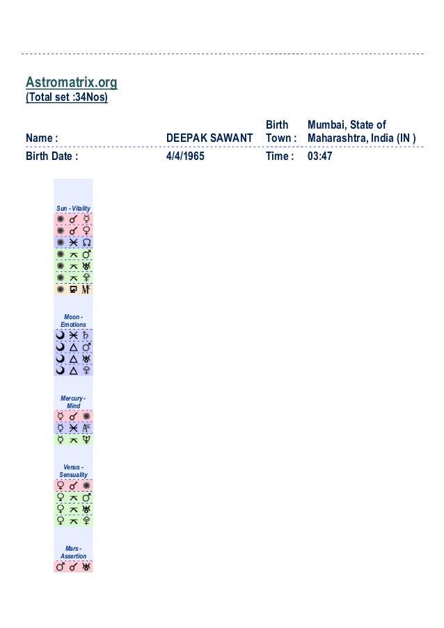 Astromatrix.org (Total set :34Nos) Name : DEEPAK SAWANT Birth Town : Mumbai, State of Maharashtra, India (IN ) Birth Date ...