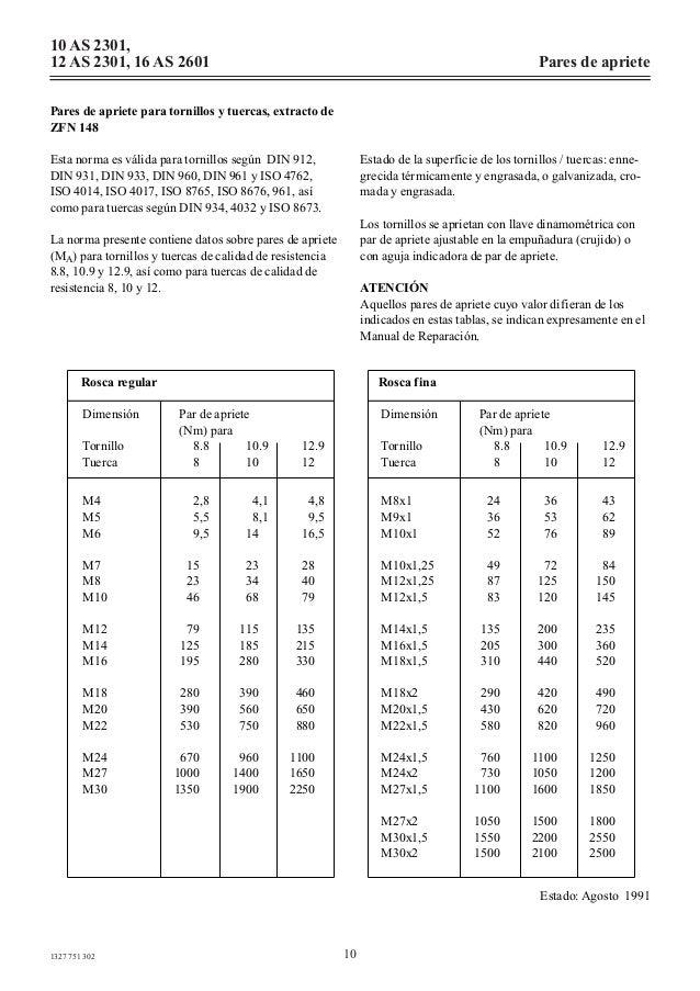 Hexagonal tornillos tornillo-dad-DIN EN ISO 4014 8.8 acero galv galvanizado