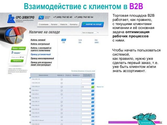 Управление складскими запасами в B2С Еще одно важное различие: Ассортимент B2C интернет-магазина – единая номенклатура тов...