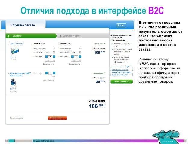 Отличия подхода в интерфейсе B2С В отличии от корзины В2С, где розничный покупатель оформляет заказ, B2B-клиент постоянно ...