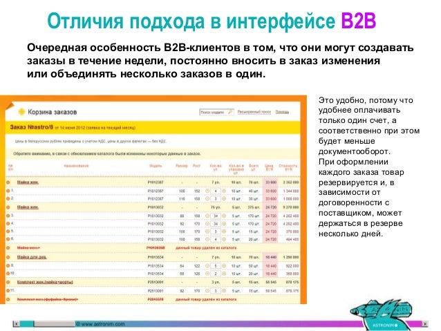 Отличия подхода в интерфейсе B2B Корзина В2В также отражает информацию в зависимости от условий формирования заявки на тот...
