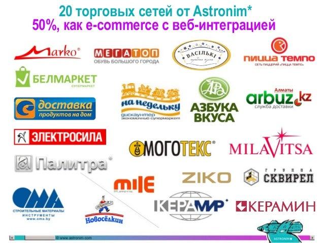 Спасибо за внимание! Приходите на www.astronim.com Пишите info@astronim.com Звоните +375 179 222 46 57 10-ка B2С vs B2B A*...