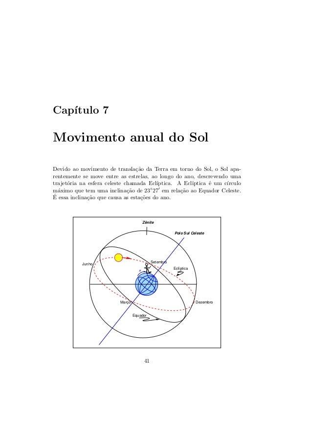Cap´ıtulo 7Movimento anual do SolDevido ao movimento de transla¸c˜ao da Terra em torno do Sol, o Sol apa-rentemente se mov...