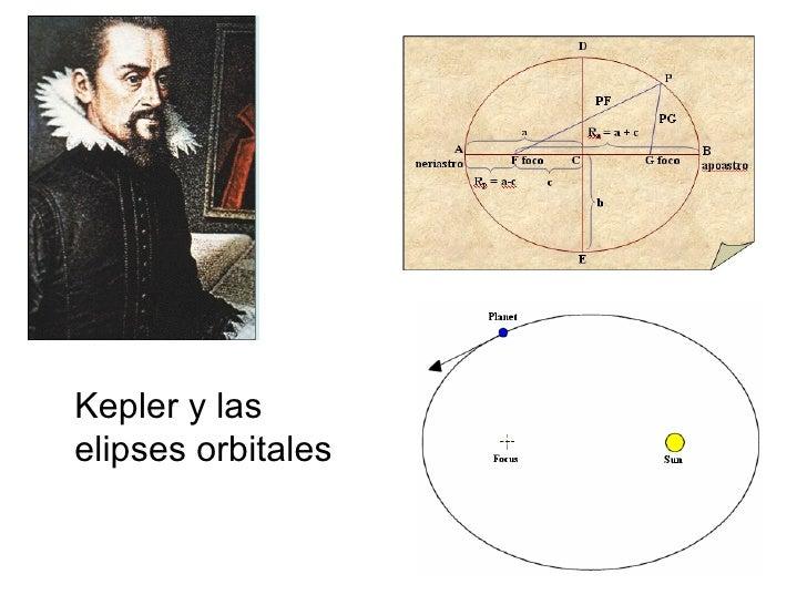 Kepler y las elipses orbitales