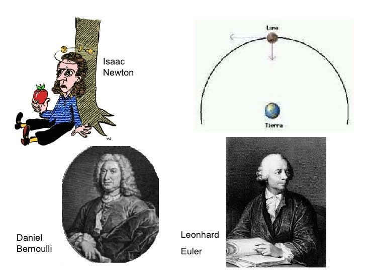 Daniel Bernoulli Leonhard Euler Isaac Newton
