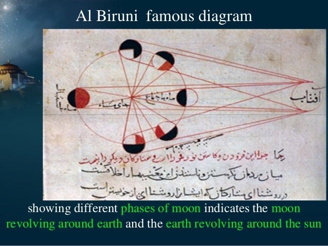 islam contributions to astronomy - photo #47