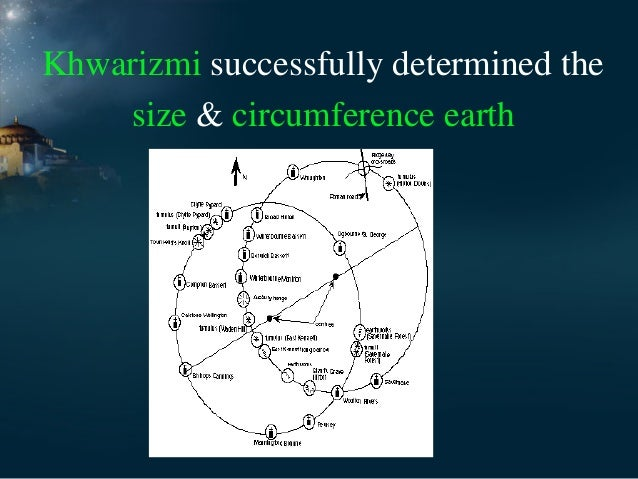 islamis contribtions for astronomy - photo #41
