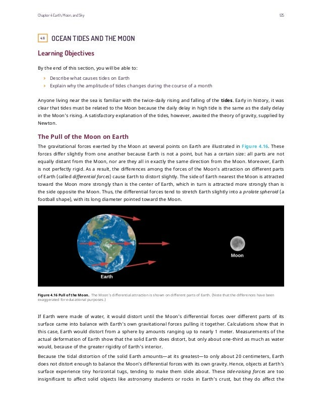 4.6 OCEAN TIDES AND THE MOON Learning Objectives By the end of this section, you will be able to: Describe what causes tid...
