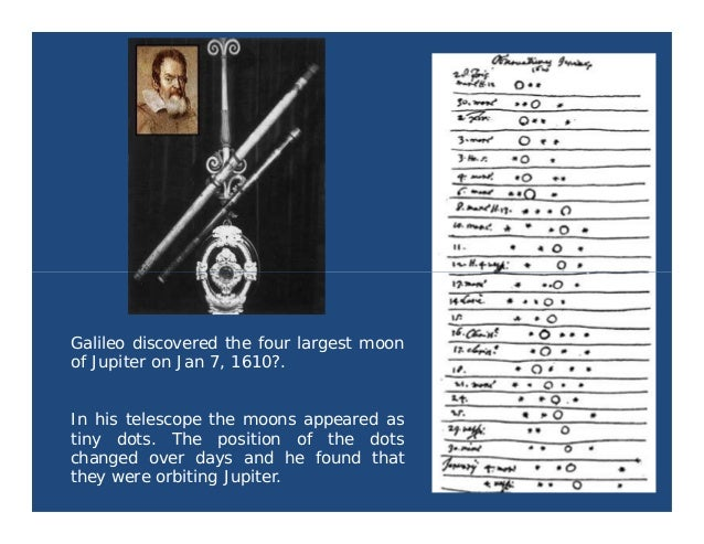 Ptolemys Solar System Astronomy & Astrol...