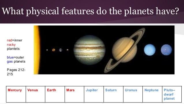 Astronomy Fourth Grade