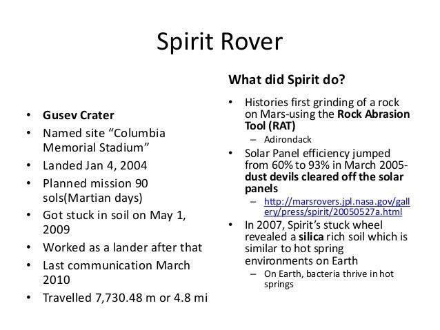 "Spirit Rover What did Spirit do? • Gusev Crater • Named site ""Columbia Memorial Stadium"" • Landed Jan 4, 2004 • Planned mi..."