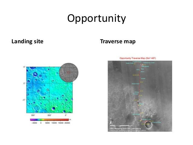 Opportunity Landing site Traverse map